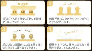 首イボ,顔イボ,艶つや習慣